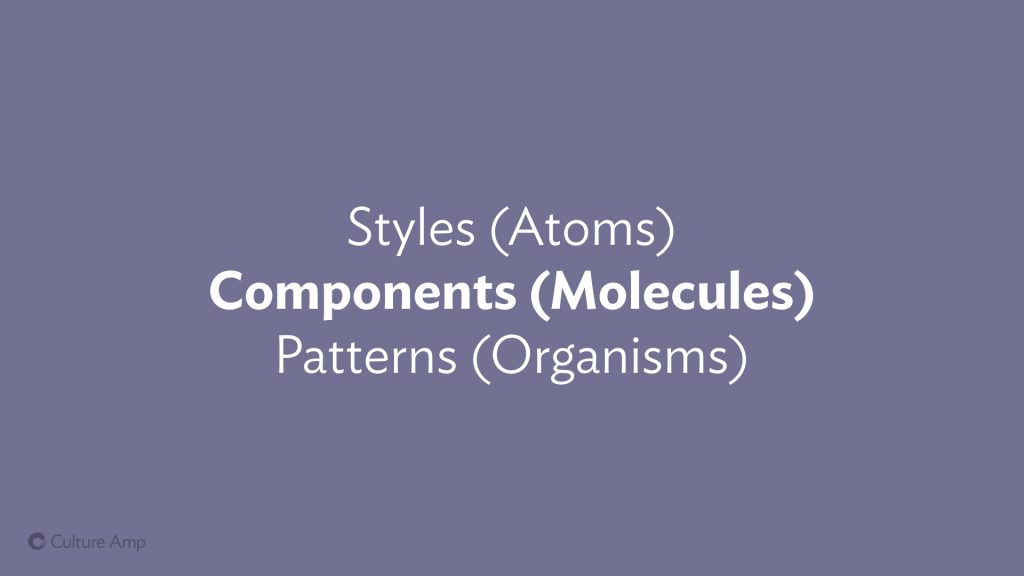 Slide: Styles (atoms), Components (Molecules) Patterns (Organisms). Components is in bold.